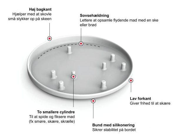 enhånd tallerken - illustration